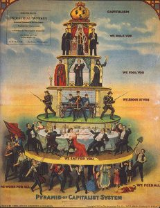 694px-Pyramid_of_Capitalist_System