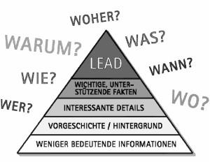 Nachrichtenpyramide